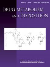 Drug Metabolism and Disposition: 47 (1)