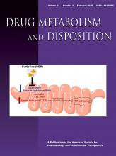 Drug Metabolism and Disposition: 47 (2)