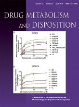 Drug Metabolism and Disposition: 47 (4)