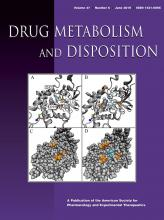 Drug Metabolism and Disposition: 47 (6)