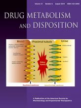Drug Metabolism and Disposition: 47 (8)