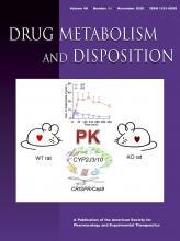 Drug Metabolism and Disposition: 48 (11)