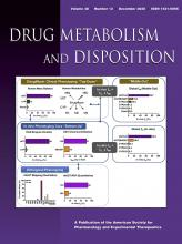 Drug Metabolism and Disposition: 48 (12)
