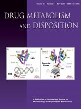 Drug Metabolism and Disposition: 48 (4)
