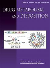 Drug Metabolism and Disposition: 48 (5)