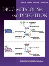 Drug Metabolism and Disposition: 48 (8)
