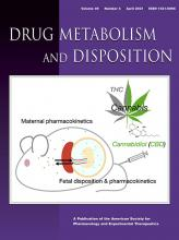 Drug Metabolism and Disposition: 49 (4)