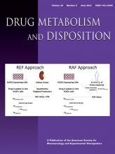 Drug Metabolism and Disposition: 49 (6)
